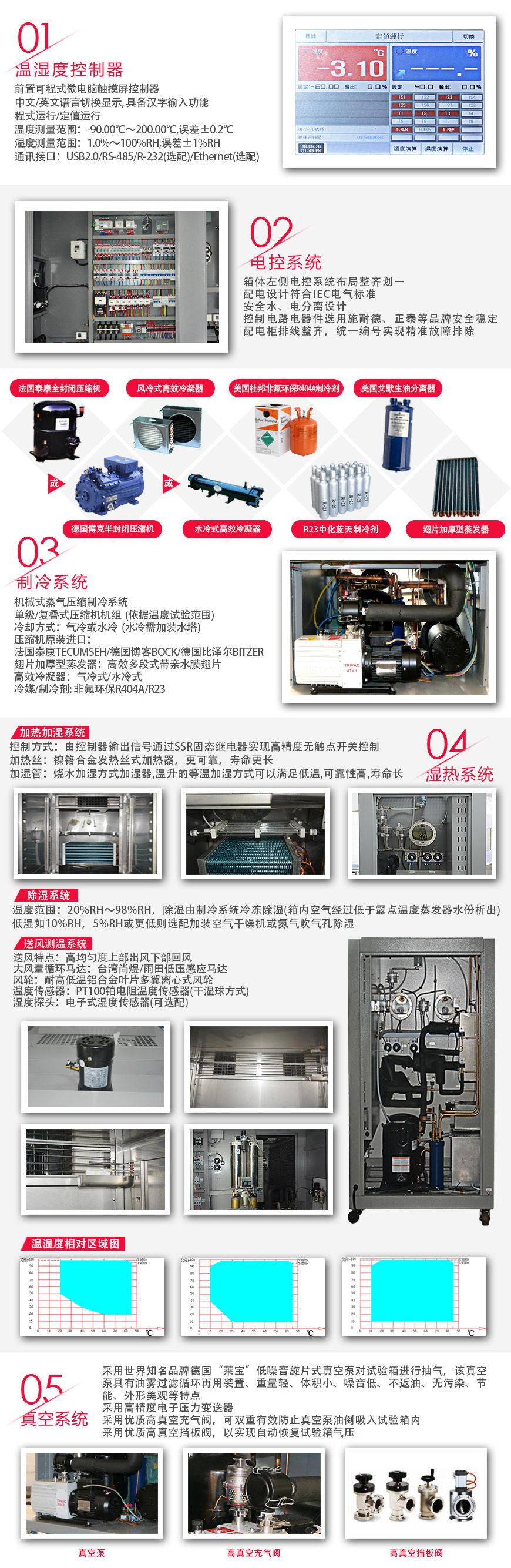 低气压试验箱 1000L系统